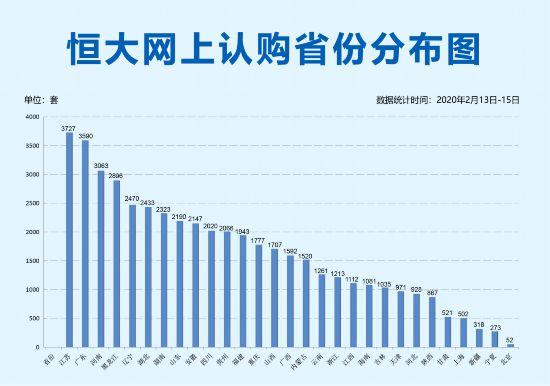 """75折钜惠点燃消费欲苏粤豫成""""认购主力军"""""""
