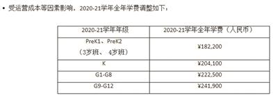 疫情期間南京棲霞貝賽思國際學校漲學費還要交5萬定金