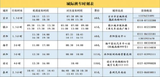 3月1日起南京祿口機場城際班車部分線路恢復