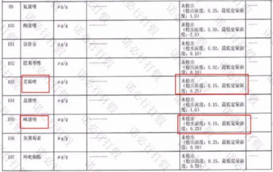 """来源:""""诺必行官微""""贴出的检验检测报告(157项检测)"""