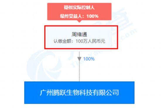 广州腾跃生物科技有限公司股权穿透图(来源:天眼查)