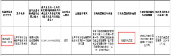 与生产要求不符 南昌永德利医疗器械接连两次被罚