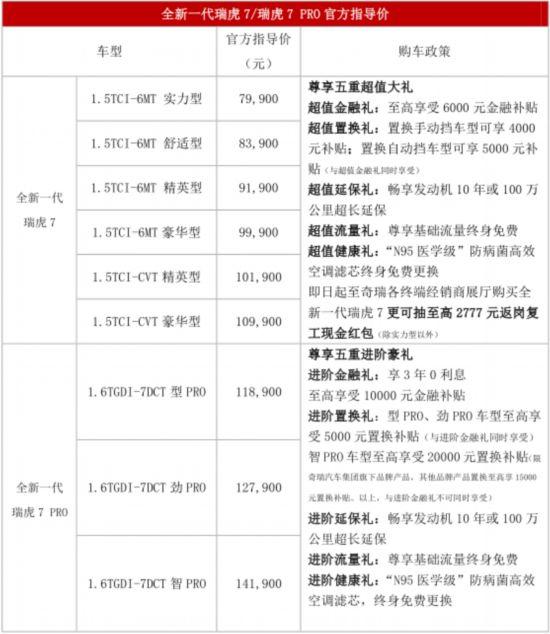 全新一代瑞虎7/瑞虎7 PRO正式上市 7.99万元起售