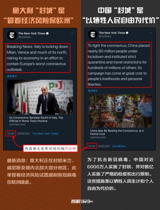 借着疫情妖魔化中国 西方媒体用了这三招!