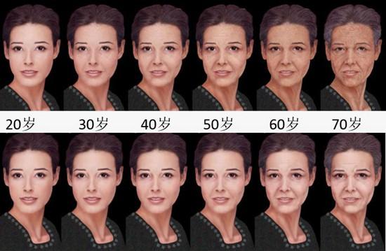 人为什么会衰老,人的寿命到底有没有极限?