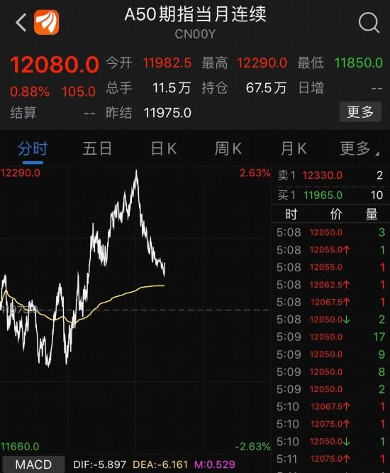 美联储联手九大央行救市:美股巨震翻红 油价猛涨