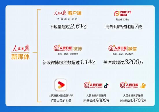 """人民日报社副总编辑许正中:提升""""四力""""构建全媒体传播格局"""