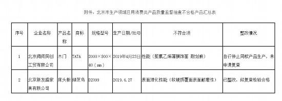 北京市市场监督管理局网站截图