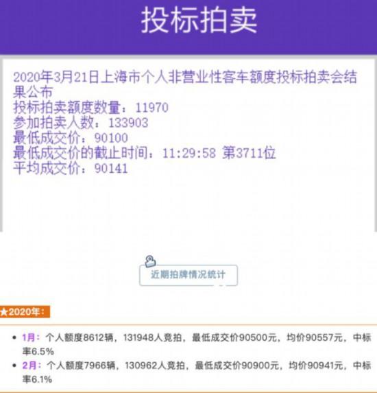 图片来自上海发布公众号。