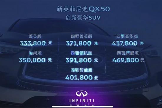 2020款英菲尼迪QX50正式上市 价格区间33.38万元—46.98万元