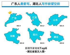 """""""封城""""期间,湖北人写了超1.3万本网文"""
