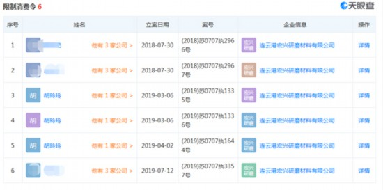 連雲港贛榆火災涉事企業:老板是老賴被限制消費