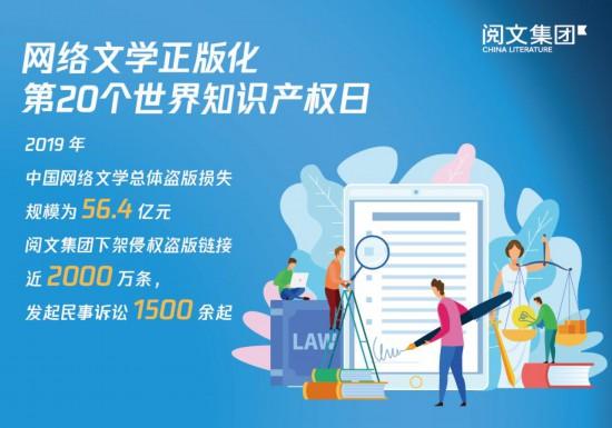 一年因盗版损失56.4亿,网络文学维权为何困难重重?