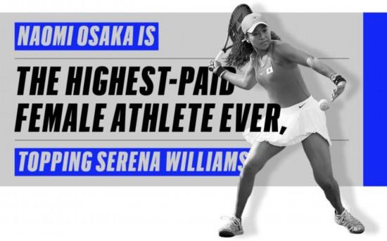 大坂直美年收入3740万美元创女运动员年收入纪录