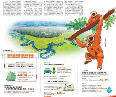 """""""4・13""""以来,海南加快建设国家生态文明试验区"""