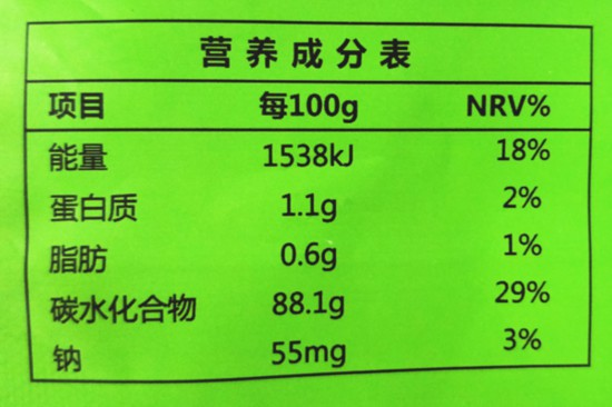营养成分表你能看懂吗?来听听专家解析吧