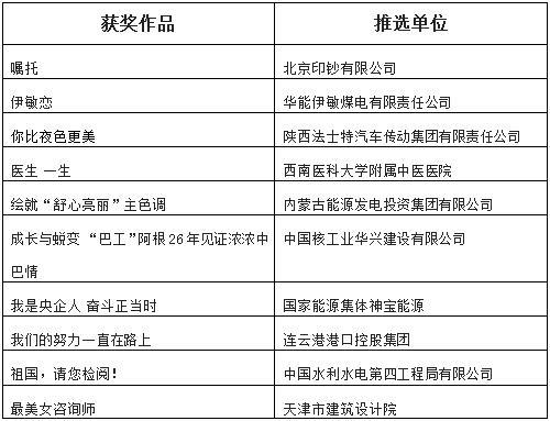 2019全国优秀融媒体作品征集推选活动获奖作品揭晓