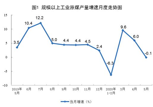 http://www.liuyubo.com/nenyuan/2596809.html