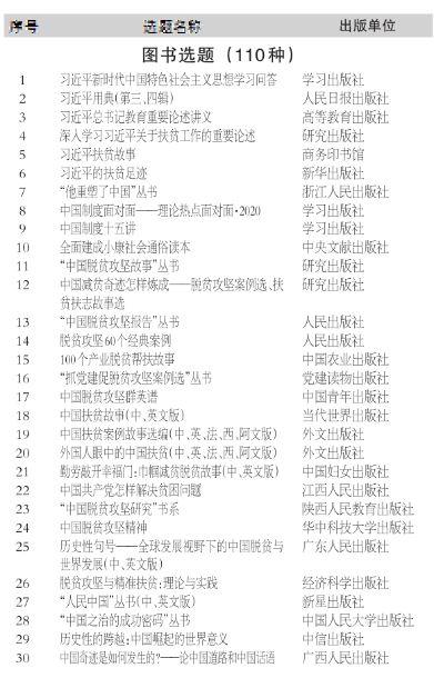 125种2020年主题出版重点出版物选题公布