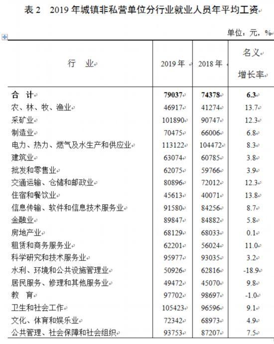 合肥人均工资_合肥地铁
