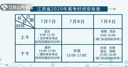 江苏150所高校发布2020年招生章程 重点关注投档方式