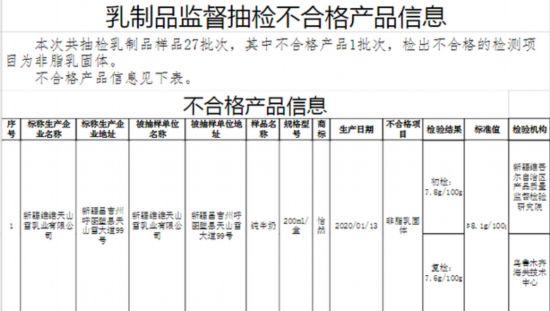 新疆抽查230批次食品 维维股份旗下乳业纯牛奶不合格