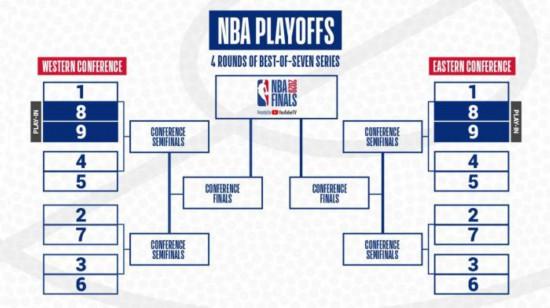 图片来自NBA官网