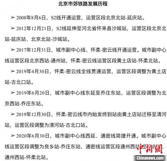 北京市郊铁路初具规模城市副中心线西延及通密线开通