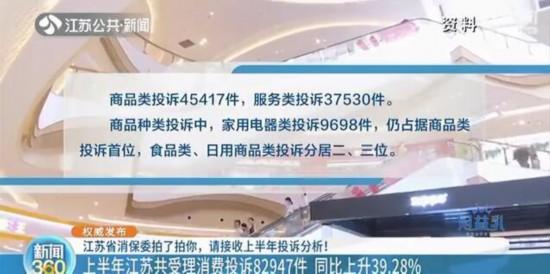 直播带货、教育培训成江苏上半年消费投诉热点