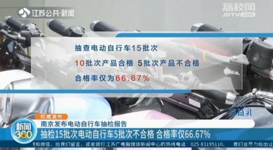 电动自行车抽检报告:抽检15批次5批次不合格 合格率仅66.67%