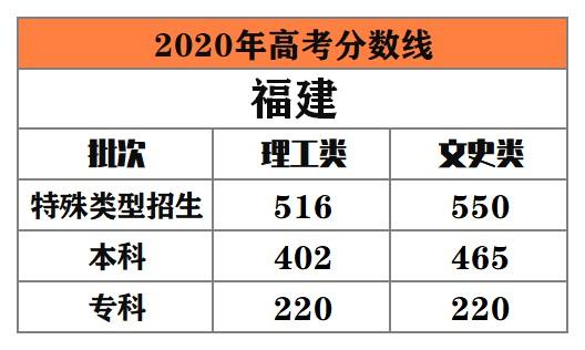 /kejizhishi/61915.html