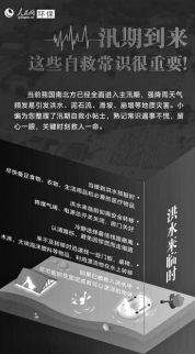人民网推出海报普及汛期自救常识小知识大长图细致呈现