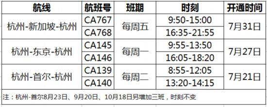 画像は微信(WeChat)公式アカウント「中国国際航空華東」から