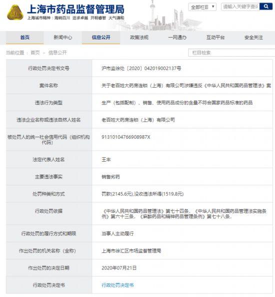 来源:上海市药监局