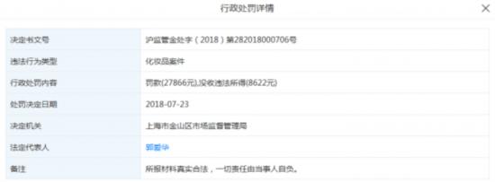 上海五贝子化妆品被责令停产 没收违法所得13906元