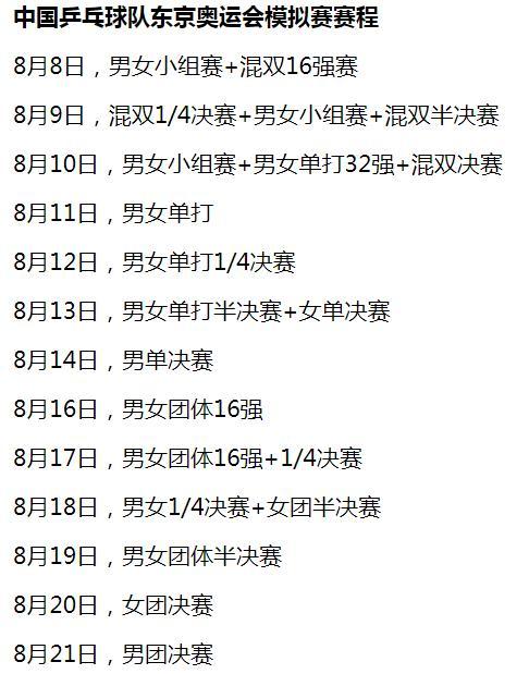 国乒8月举办东京奥运模拟赛,完
