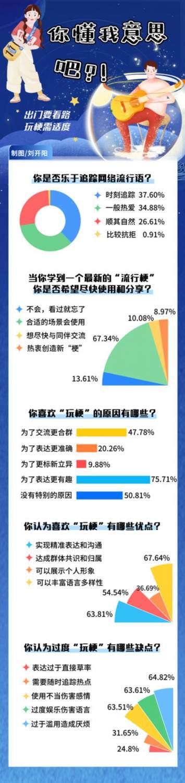 """网络流行语进生活""""玩梗""""能成为社交""""快捷键""""吗"""