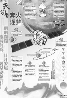 """""""天问一号""""遥奔火星新闻科普用心版面独具匠心"""