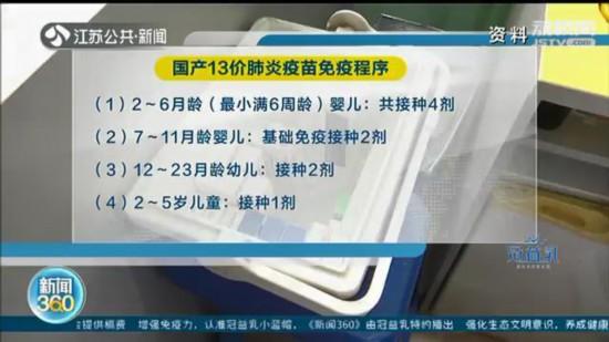 江苏可预约国产13价肺炎疫苗,一针6百元 6岁以下宝宝有多种选择
