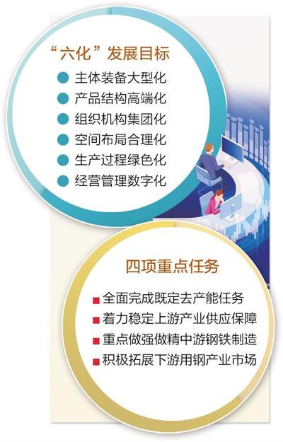 河北省推進鋼鐵產業鏈集群化發展