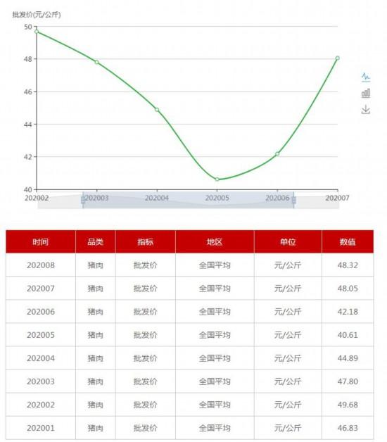 7月各地CPI出炉,物价涨势如何?四川领涨,北京涨幅最小