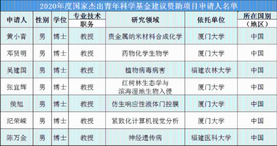 http://www.freychet.com/jiaoyuwenhua/787666.html