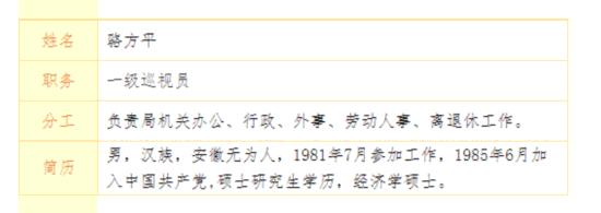 他晋升为安徽省地矿局一级巡视员
