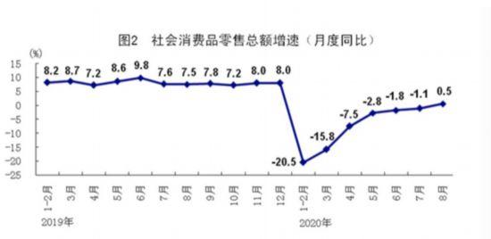 外媒:中国经济强劲复苏将增加占全球GDP份额