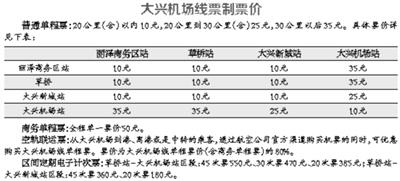 北京大兴机场线拟采取4种票价