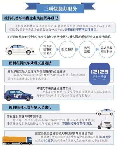 网上交管服务 购车上牌无需前往车管所办理登记