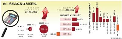 gdp壁纸_中国经济|GDP