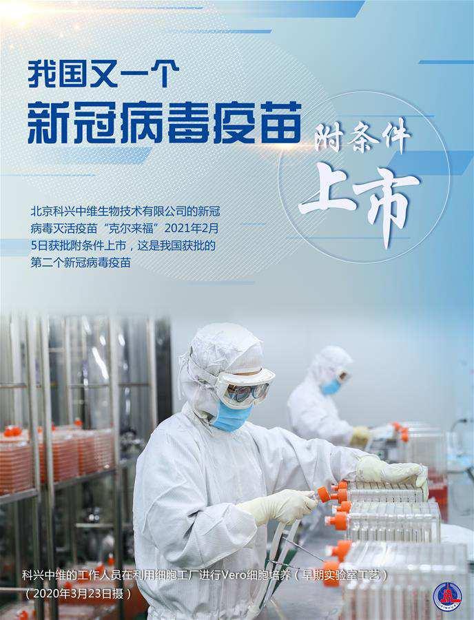 (图表・海报)[科技]我国又一个新冠病毒疫苗附条件上市(10)