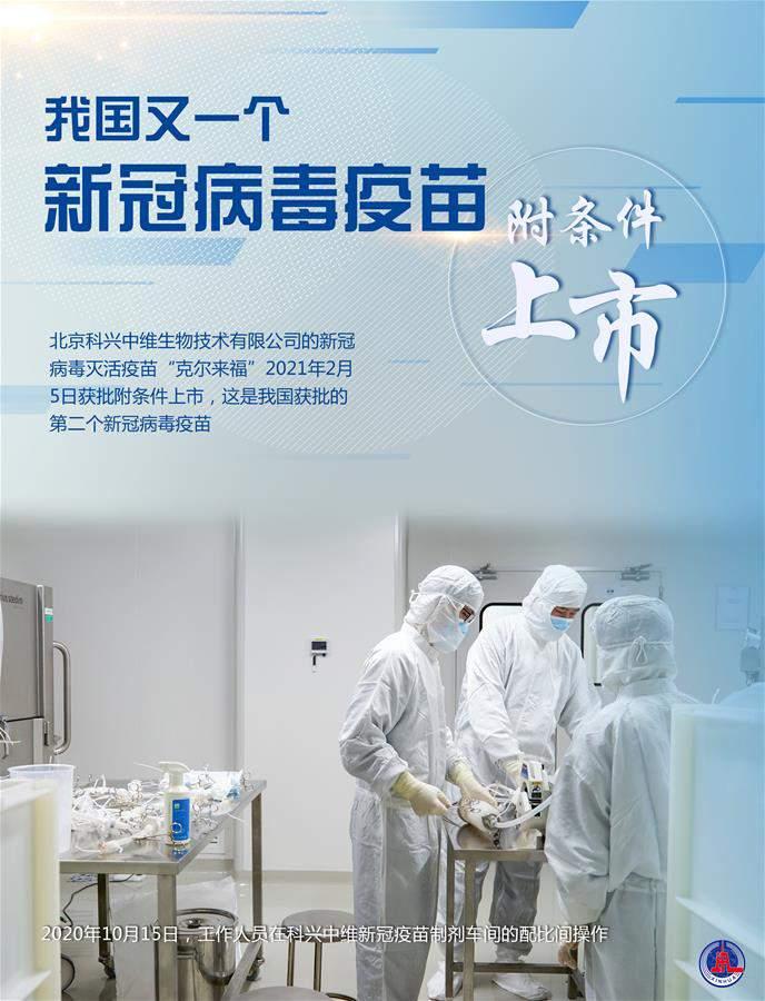(图表・海报)[科技]我国又一个新冠病毒疫苗附条件上市(8)