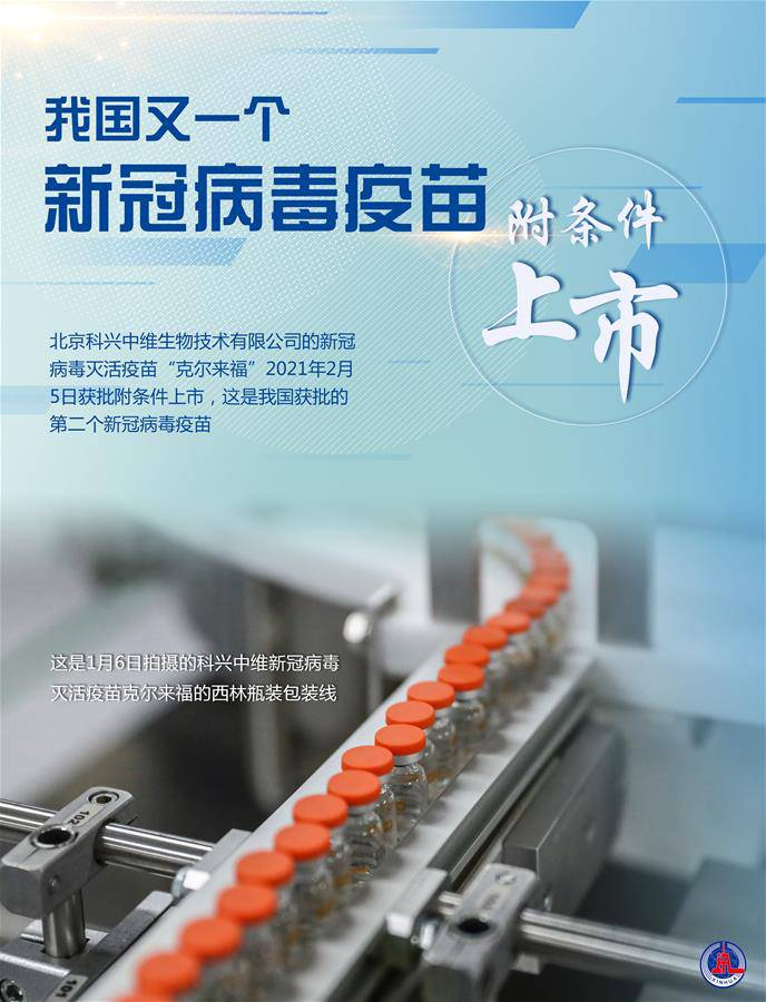 (图表・海报)[科技]我国又一个新冠病毒疫苗附条件上市(1)